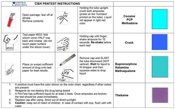 C&H drug residue surface detection test
